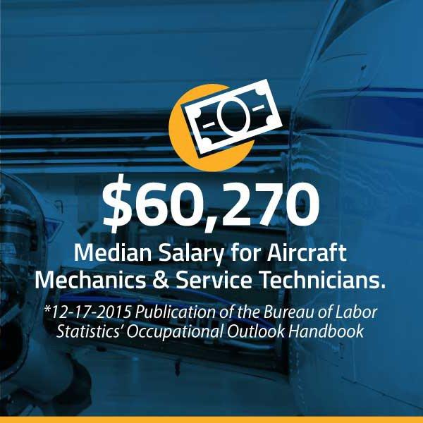 salary-text